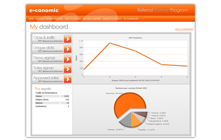 RPP Dashboard